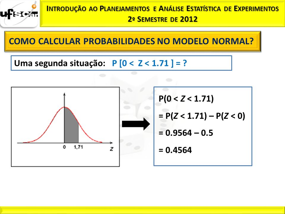 Uma segunda situação: P [0 < Z < 1.71 ] =